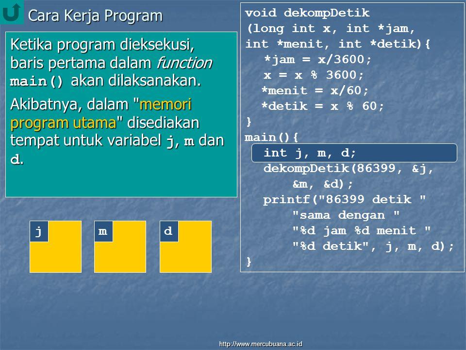 Cara Kerja Program void dekompDetik (long int x, int *jam, int *menit, int *detik){ *jam = x/3600; x = x % 3600; *menit = x/60; *detik = x % 60; } main(){ int j, m, d; dekompDetik(86399, &j, &m, &d); printf( 86399 detik sama dengan %d jam %d menit %d detik , j, m, d); } Ketika program dieksekusi, baris pertama dalam function main() akan dilaksanakan.