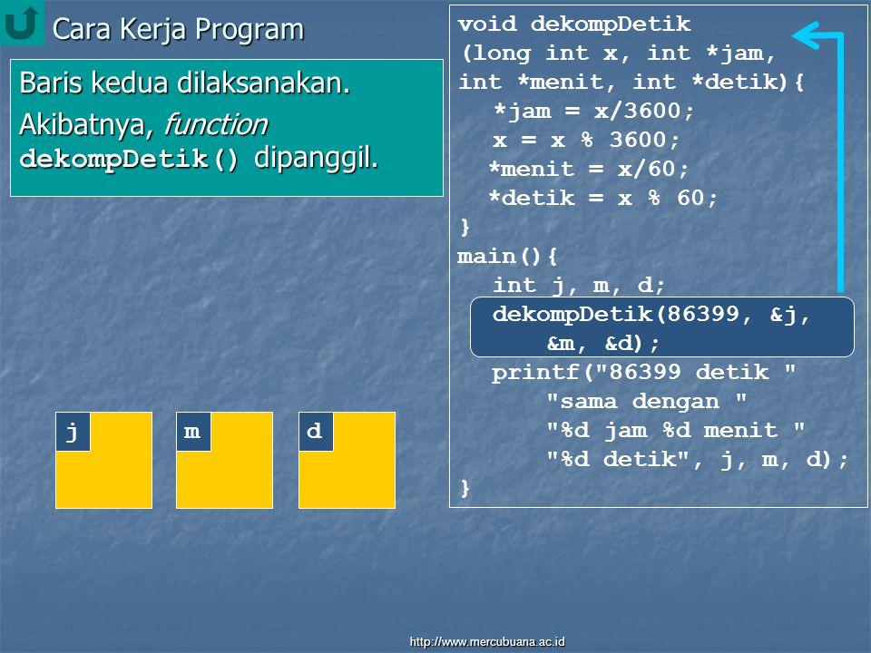 Cara Kerja Program void dekompDetik (long int x, int *jam, int *menit, int *detik){ *jam = x/3600; x = x % 3600; *menit = x/60; *detik = x % 60; } main(){ int j, m, d; dekompDetik(86399, &j, &m, &d); printf( 86399 detik sama dengan %d jam %d menit %d detik , j, m, d); } Baris kedua dilaksanakan.