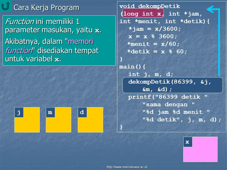 Cara Kerja Program void dekompDetik (long int x, int *jam, int *menit, int *detik){ *jam = x/3600; x = x % 3600; *menit = x/60; *detik = x % 60; } main(){ int j, m, d; dekompDetik(86399, &j, &m, &d); printf( 86399 detik sama dengan %d jam %d menit %d detik , j, m, d); } Function ini juga memiliki 3 parameter berupa variabel POINTER, yaitu jam, menit dan detik.