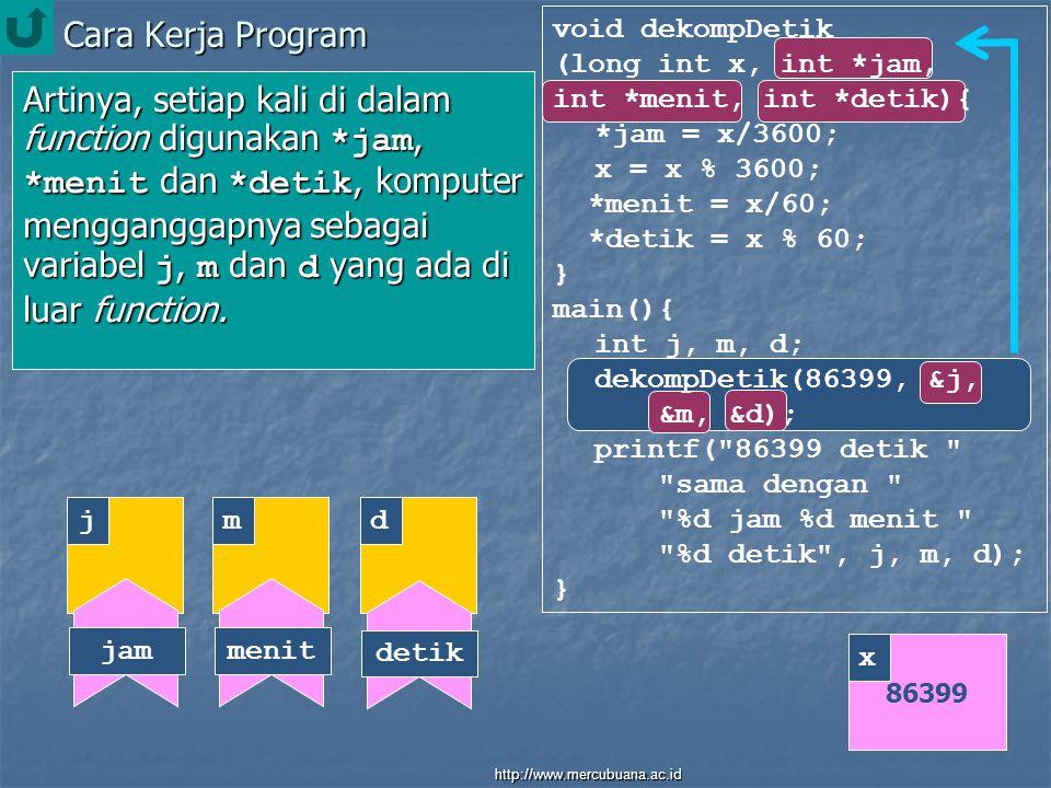 Cara Kerja Program void dekompDetik (long int x, int *jam, int *menit, int *detik){ *jam = x/3600; x = x % 3600; *menit = x/60; *detik = x % 60; } main(){ int j, m, d; dekompDetik(86399, &j, &m, &d); printf( 86399 detik sama dengan %d jam %d menit %d detik , j, m, d); } jmd 86399 x detikmenitjam Artinya, setiap kali di dalam function digunakan *jam, *menit dan *detik, komputer mengganggapnya sebagai variabel j, m dan d yang ada di luar function.