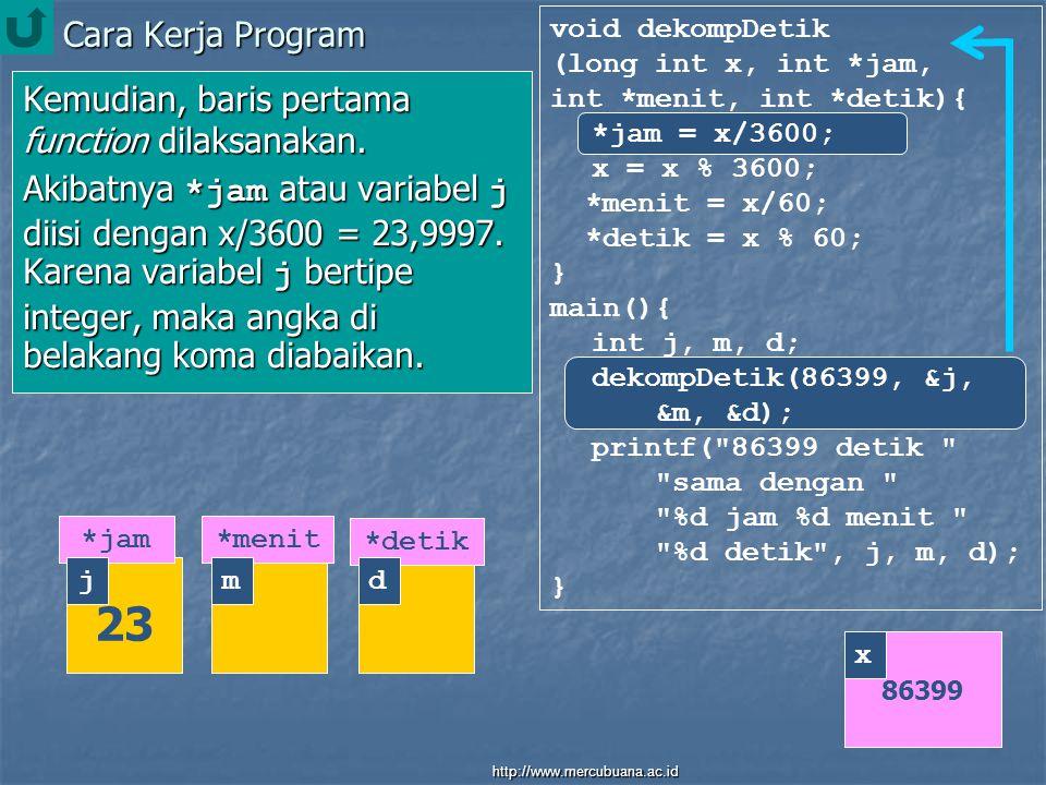 Cara Kerja Program void dekompDetik (long int x, int *jam, int *menit, int *detik){ *jam = x/3600; x = x % 3600; *menit = x/60; *detik = x % 60; } main(){ int j, m, d; dekompDetik(86399, &j, &m, &d); printf( 86399 detik sama dengan %d jam %d menit %d detik , j, m, d); } Kemudian, baris pertama function dilaksanakan.