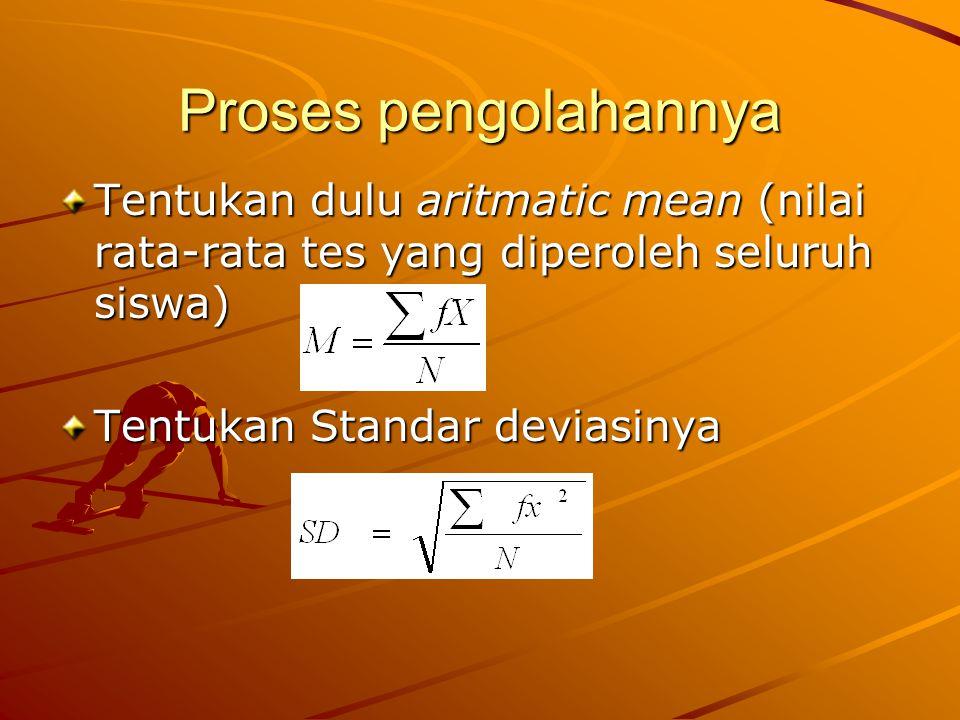 Proses pengolahannya Tentukan dulu aritmatic mean (nilai rata-rata tes yang diperoleh seluruh siswa) Tentukan Standar deviasinya