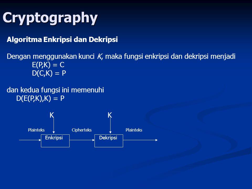 Cryptography Algoritma Enkripsi dan Dekripsi Dengan menggunakan kunci K, maka fungsi enkripsi dan dekripsi menjadi E(P,K) = C D(C,K) = P dan kedua fungsi ini memenuhi D(E(P,K),K) = P KK Plainteks Cipherteks Plainteks Enkripsi Dekripsi