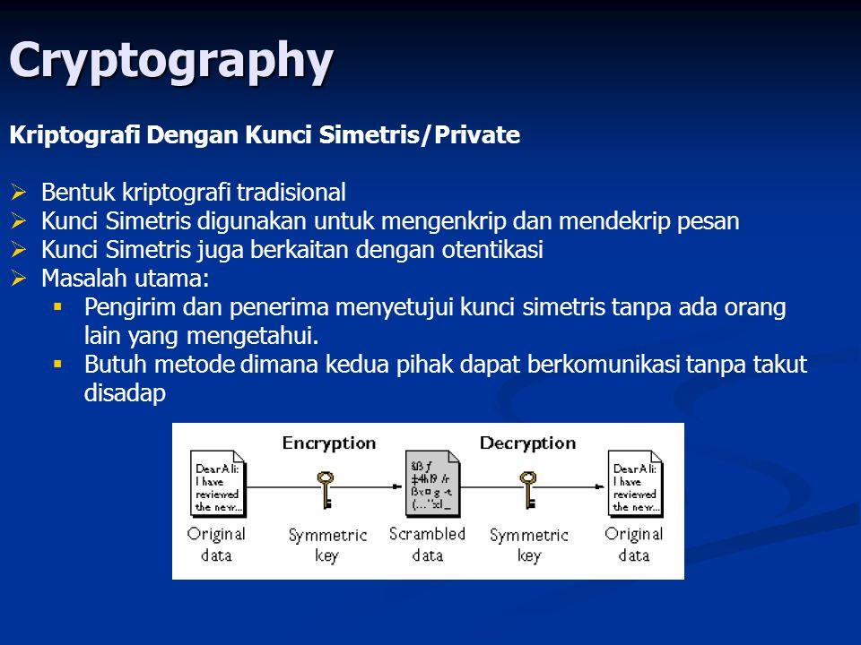 Cryptography Kriptografi Dengan Kunci Simetris/Private   Bentuk kriptografi tradisional   Kunci Simetris digunakan untuk mengenkrip dan mendekrip