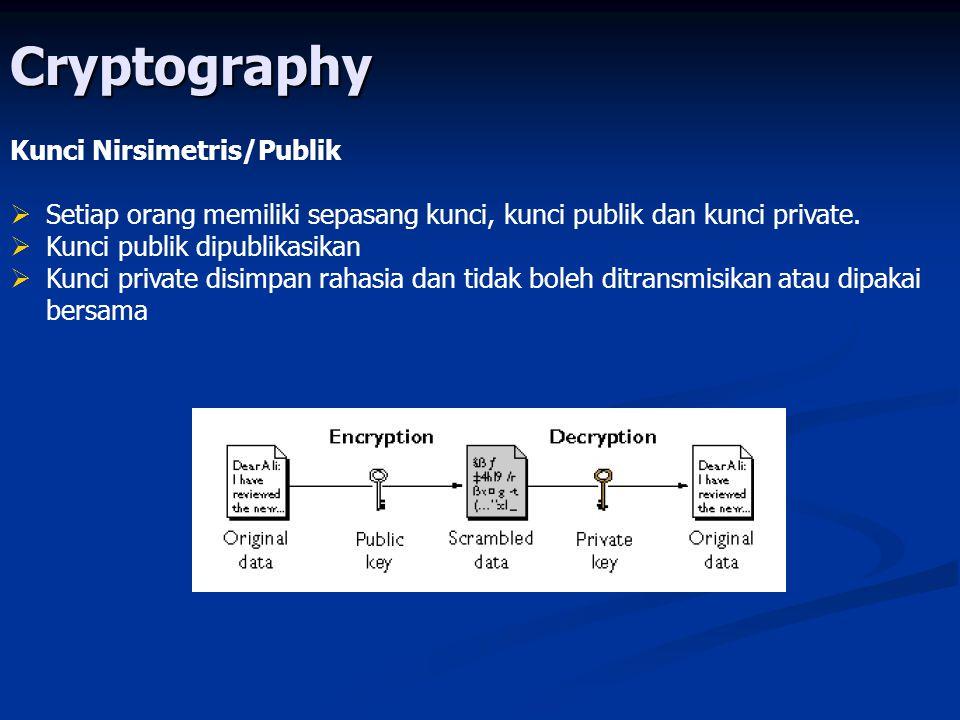 Cryptography Kunci Nirsimetris/Publik   Setiap orang memiliki sepasang kunci, kunci publik dan kunci private.   Kunci publik dipublikasikan   Ku