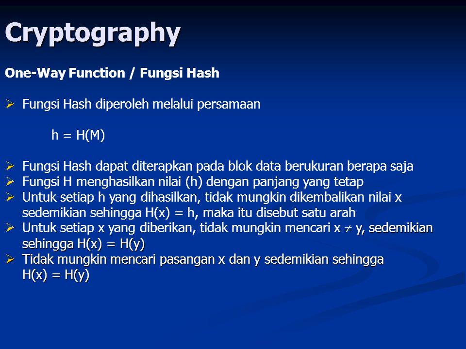 Cryptography One-Way Function / Fungsi Hash   Fungsi Hash diperoleh melalui persamaan h = H(M)   Fungsi Hash dapat diterapkan pada blok data beruk