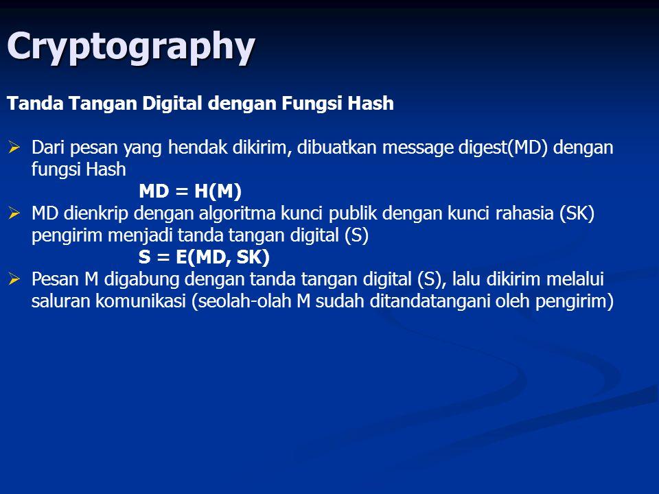 Cryptography Tanda Tangan Digital dengan Fungsi Hash   Dari pesan yang hendak dikirim, dibuatkan message digest(MD) dengan fungsi Hash MD = H(M)  