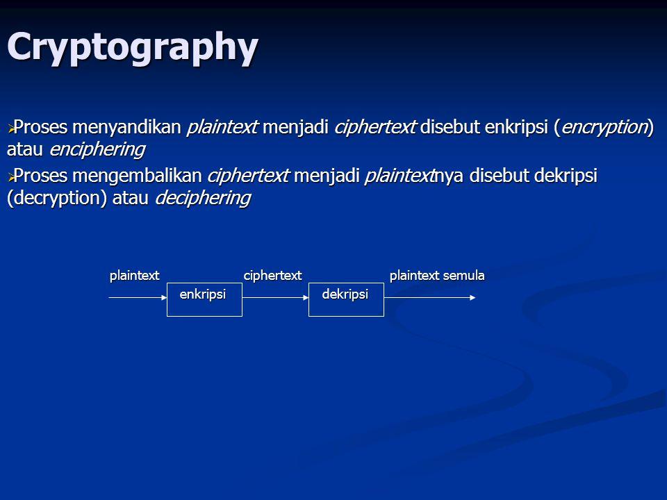 Cryptography  Proses menyandikan plaintext menjadi ciphertext disebut enkripsi (encryption) atau enciphering  Proses mengembalikan ciphertext menjad