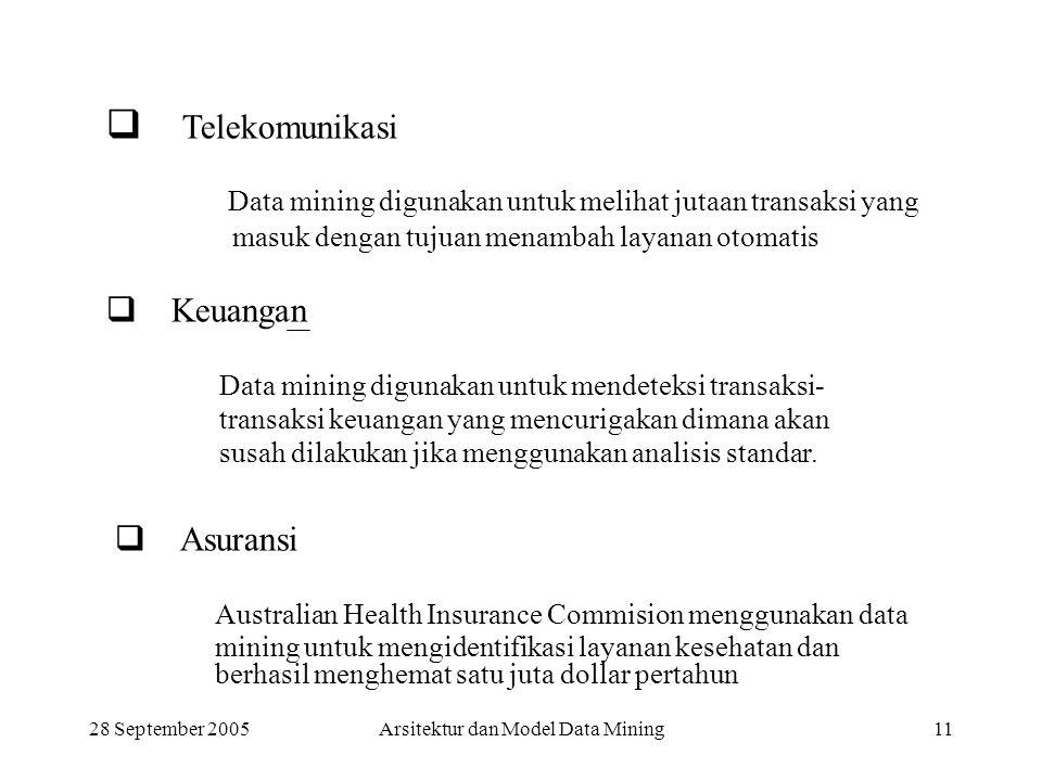 11  Telekomunikasi Data mining digunakan untuk melihat jutaan transaksi yang masuk dengan tujuan menambah layanan otomatis  Keuangan Data mining d