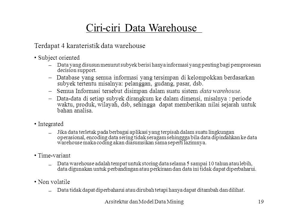 – – – – 19 Ciri-ciri Data Warehouse Terdapat 4 karateristik data warehouse Subject oriented Data yang disusun menurut subyek berisi hanya informasi ya