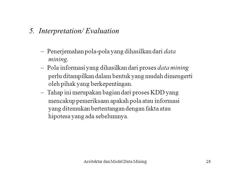 28 5. Interpretation/ Evaluation – Penerjemahan pola-pola yang dihasilkan dari data mining. – Pola informasi yang dihasilkan dari proses data mining p