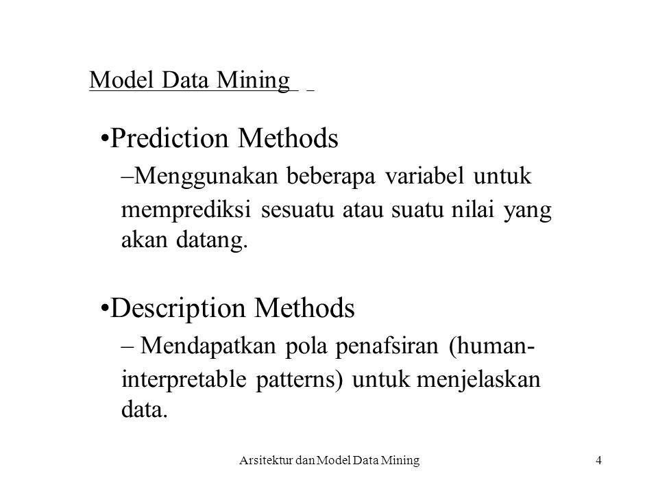 4 Model Data Mining Prediction Methods –Menggunakan beberapa variabel untuk memprediksi sesuatu atau suatu nilai yang akan datang. Description Methods