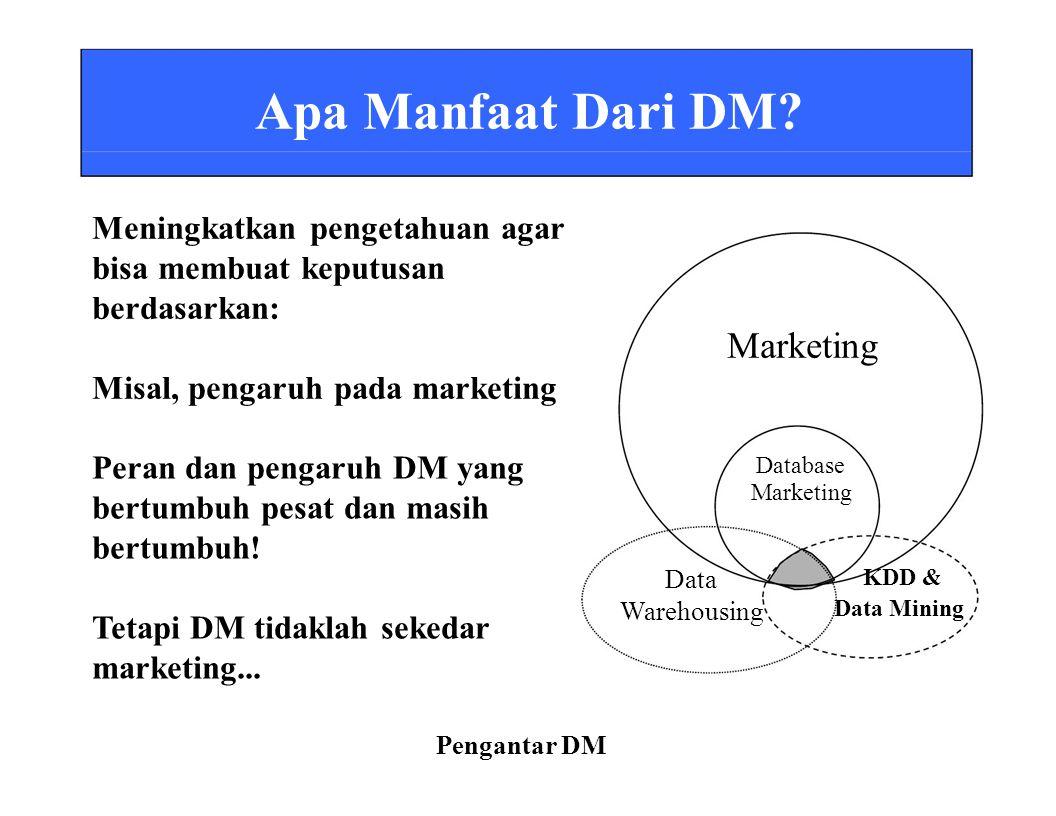 Apa Manfaat Dari DM? Meningkatkan pengetahuan agar bisa membuat keputusan berdasarkan: Marketing Misal, pengaruh pada marketing Peran dan pengaruh DM