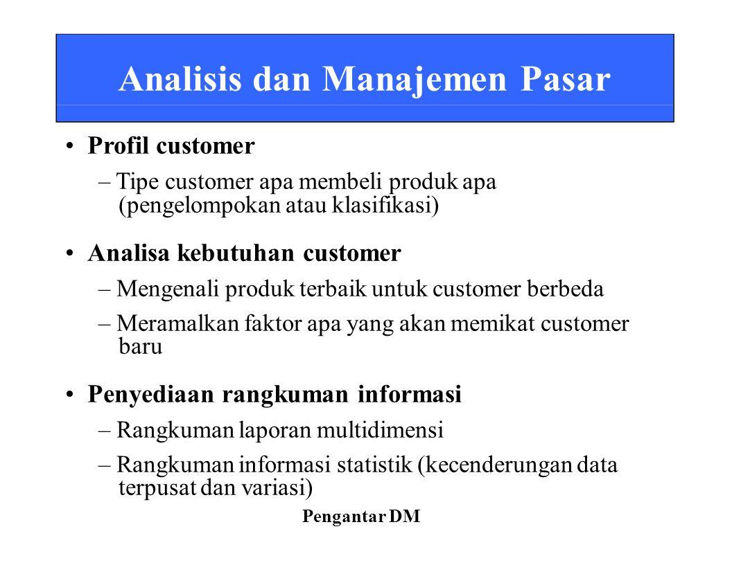 Analisis dan Manajemen Pasar Profil customer – Tipe customer apa membeli produk apa (pengelompokan atau klasifikasi) Analisa kebutuhan customer – Meng
