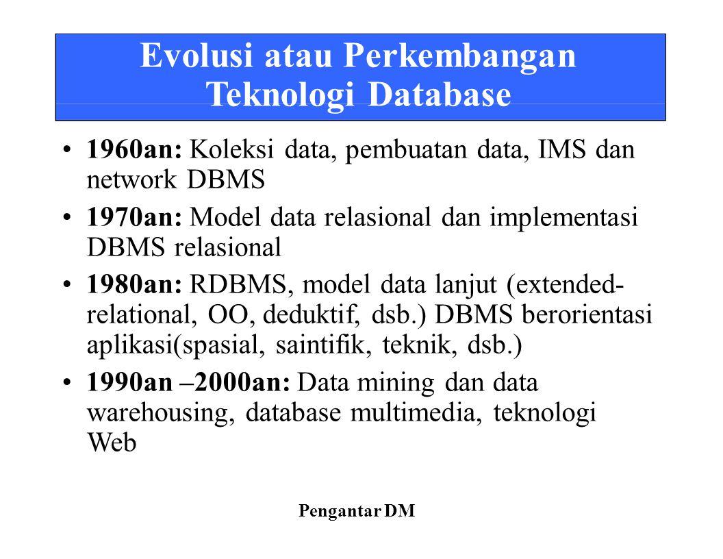 Apa Itu Data Mining.