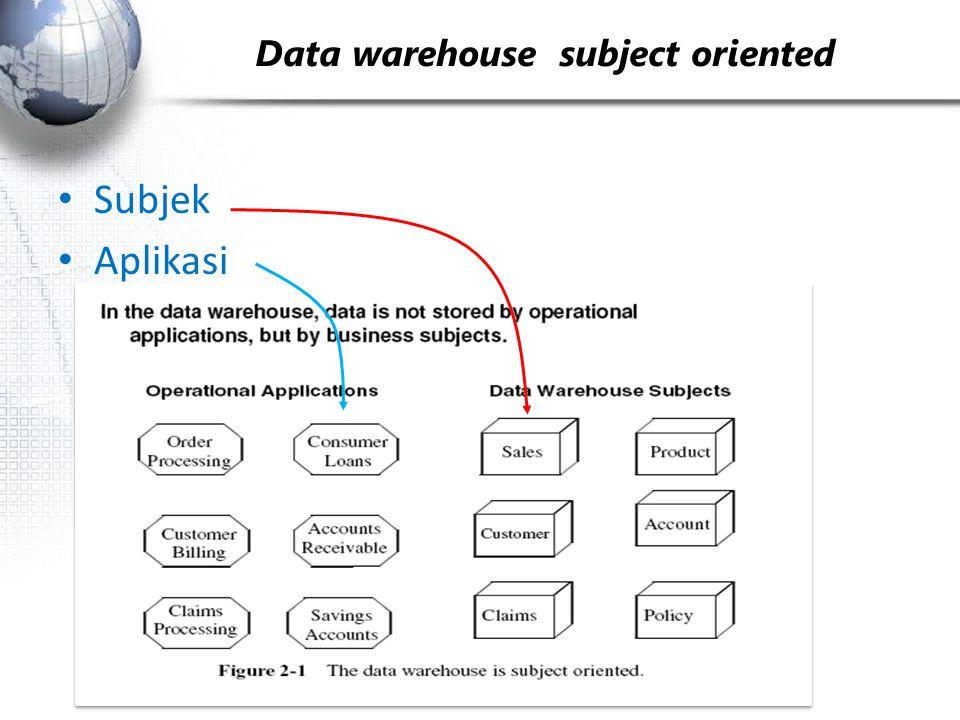 Data warehouse  terintegrasi Dikonstruksi dengan mengintegrasikan banyak sumber data yang heterogen.