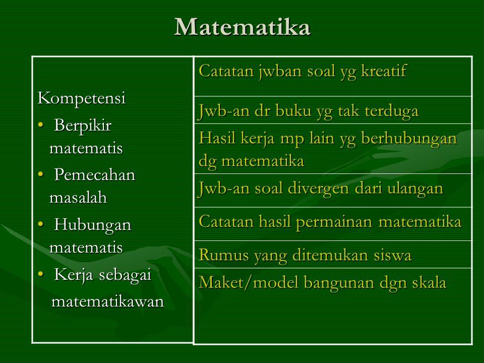Matematika Catatan jwban soal yg kreatif Jwb-an dr buku yg tak terduga Hasil kerja mp lain yg berhubungan dg matematika Jwb-an soal divergen dari ulangan Catatan hasil permainan matematika Rumus yang ditemukan siswa Maket/model bangunan dgn skala Kompetensi Berpikir matematis Berpikir matematis Pemecahan masalah Pemecahan masalah Hubungan matematis Hubungan matematis Kerja sebagai Kerja sebagai matematikawan matematikawan