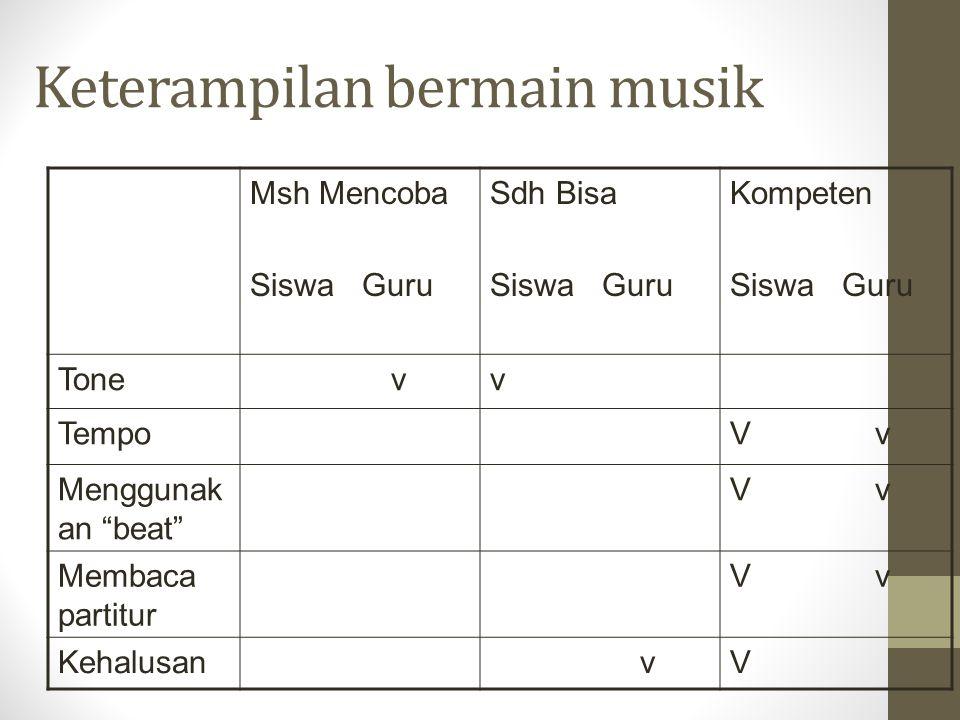 Keterampilan bermain musik Msh Mencoba Siswa Guru Sdh Bisa Siswa Guru Kompeten Siswa Guru Tone vv TempoV v Menggunak an beat V v Membaca partitur V v Kehalusan vV