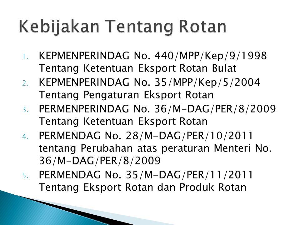1. KEPMENPERINDAG No. 440/MPP/Kep/9/1998 Tentang Ketentuan Eksport Rotan Bulat 2. KEPMENPERINDAG No. 35/MPP/Kep/5/2004 Tentang Pengaturan Eksport Rota