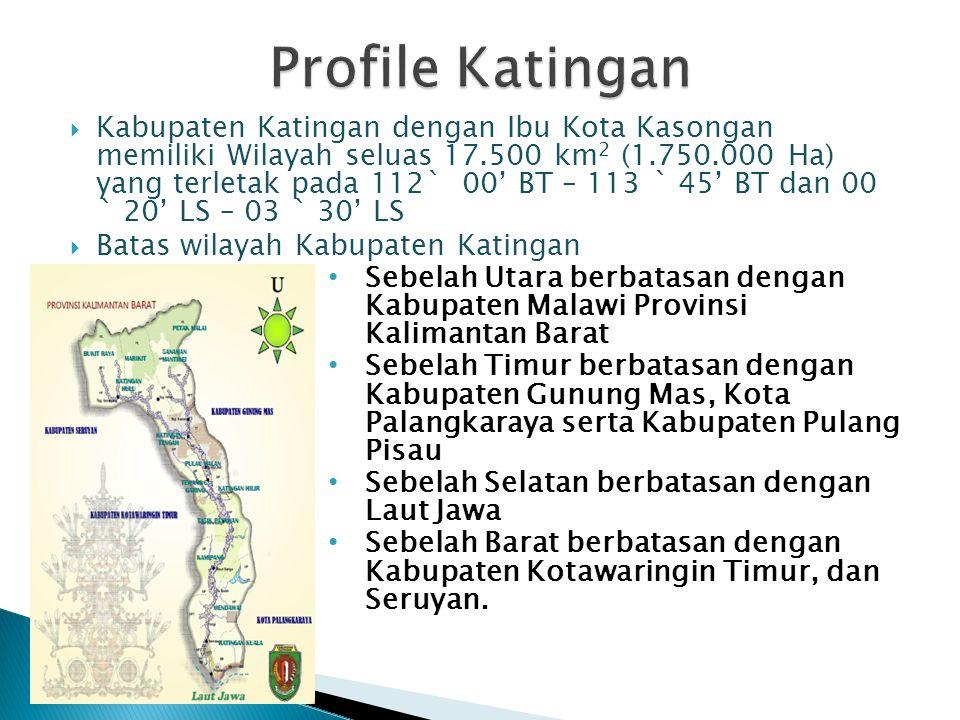  Kabupaten Katingan dengan Ibu Kota Kasongan memiliki Wilayah seluas 17.500 km 2 (1.750.000 Ha) yang terletak pada 112` 00' BT – 113 ` 45' BT dan 00