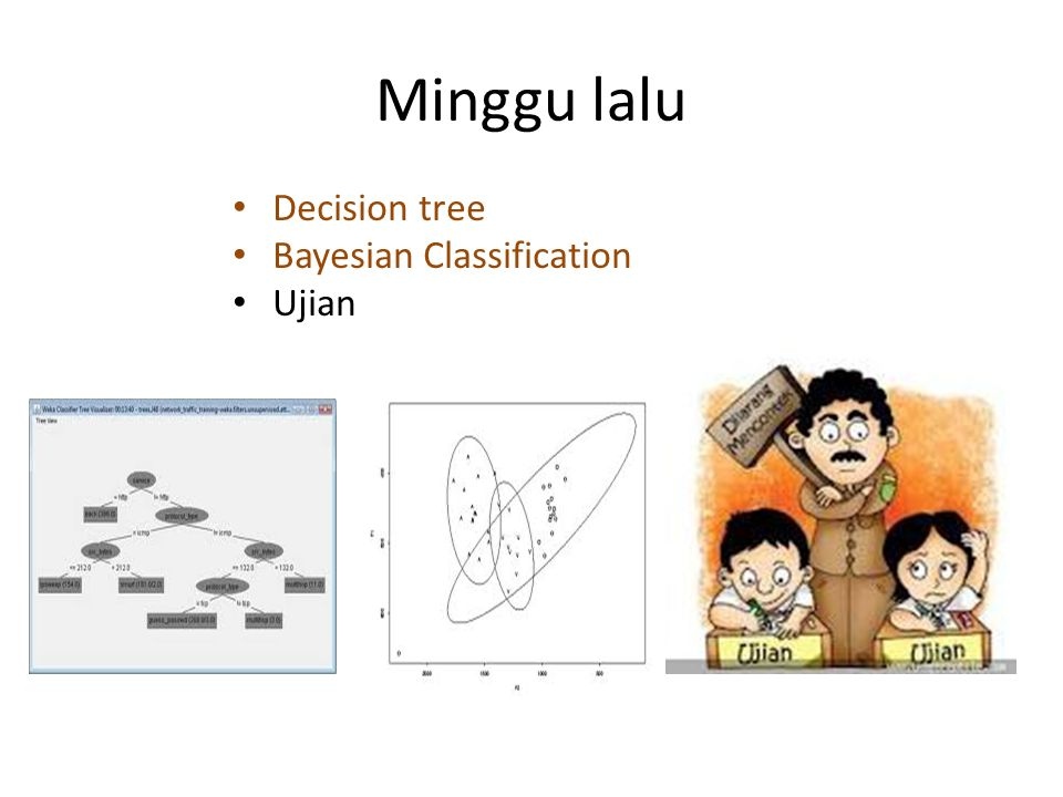 Minggu lalu Decision tree Bayesian Classification Ujian