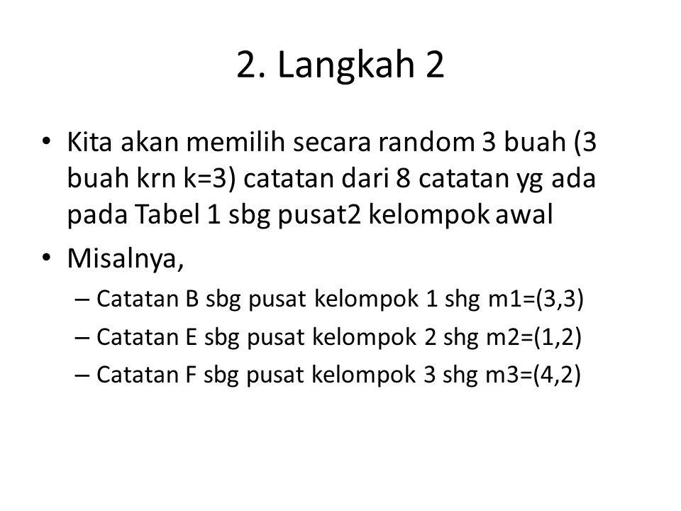 2. Langkah 2 Kita akan memilih secara random 3 buah (3 buah krn k=3) catatan dari 8 catatan yg ada pada Tabel 1 sbg pusat2 kelompok awal Misalnya, – C