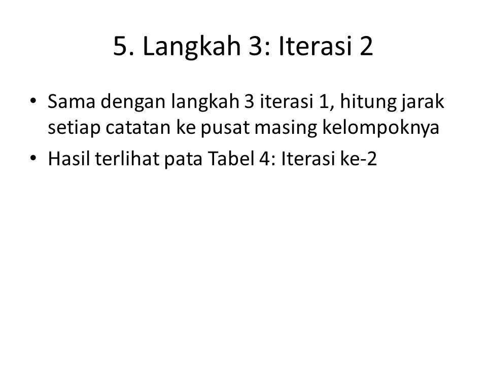5. Langkah 3: Iterasi 2 Sama dengan langkah 3 iterasi 1, hitung jarak setiap catatan ke pusat masing kelompoknya Hasil terlihat pata Tabel 4: Iterasi
