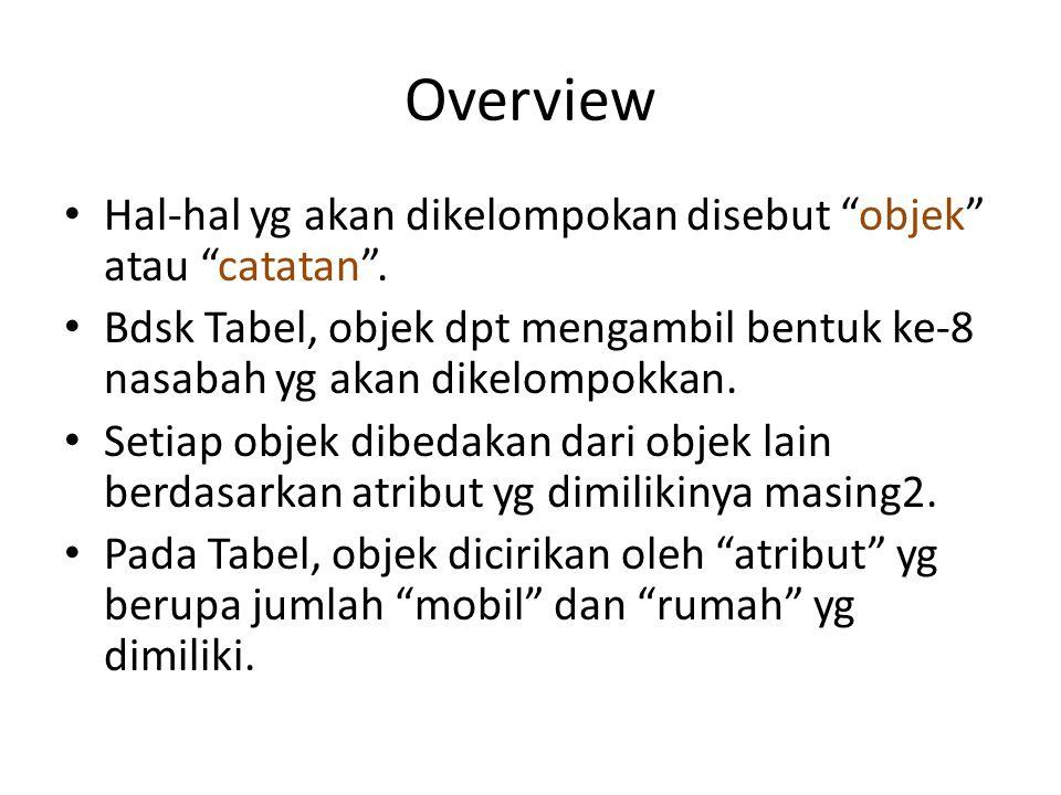 """Overview Hal-hal yg akan dikelompokan disebut """"objek"""" atau """"catatan"""". Bdsk Tabel, objek dpt mengambil bentuk ke-8 nasabah yg akan dikelompokkan. Setia"""