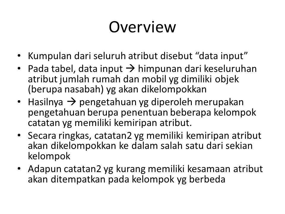 Overview Pengelompokkan berawal dari data input yg tersedia  tabel Data input diolah dengan menggunakan algoritma clustering Masalah pengelompokkan berakhir dgn dihasilkannya 2 atau lebih kelompok objek sehingga objek2 yg memiliki atribut akan dimasukkan ke dalam kelompok yg sama, dan objek2 yg jrg memiliki kemiripan atribut akan dimasukkan dalam kelompok yg berbeda