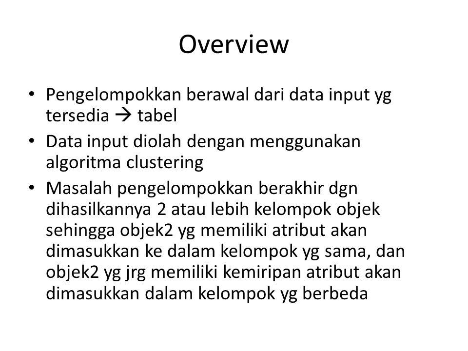 Overview Pengelompokkan berawal dari data input yg tersedia  tabel Data input diolah dengan menggunakan algoritma clustering Masalah pengelompokkan b