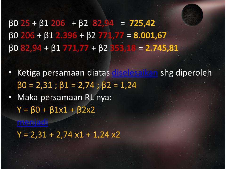 β0 25 + β1 206 + β2 82,94 = 725,42 β0 206 + β1 2.396 + β2 771,77 = 8.001,67 β0 82,94 + β1 771,77 + β2 353,18 = 2.745,81 Ketiga persamaan diatas disele