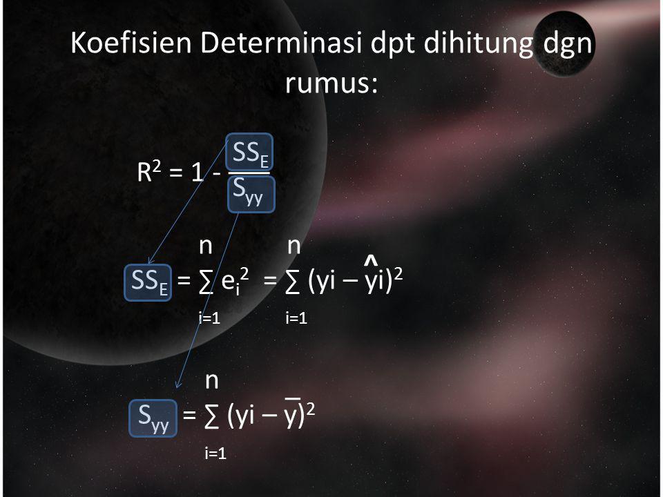 Koefisien Determinasi dpt dihitung dgn rumus: R 2 = 1 - SS E S yy n n SS E = ∑ e i 2 = ∑ (yi – yi) 2 i=1 i=1 n S yy = ∑ (yi – y) 2 i=1 ^