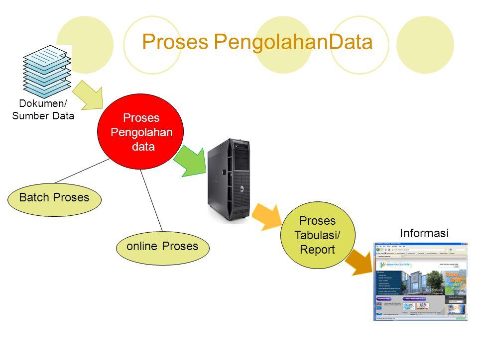 Proses Pengolahan data Dokumen/ Sumber Data Informasi Proses PengolahanData Proses Tabulasi/ Report Batch Proses online Proses