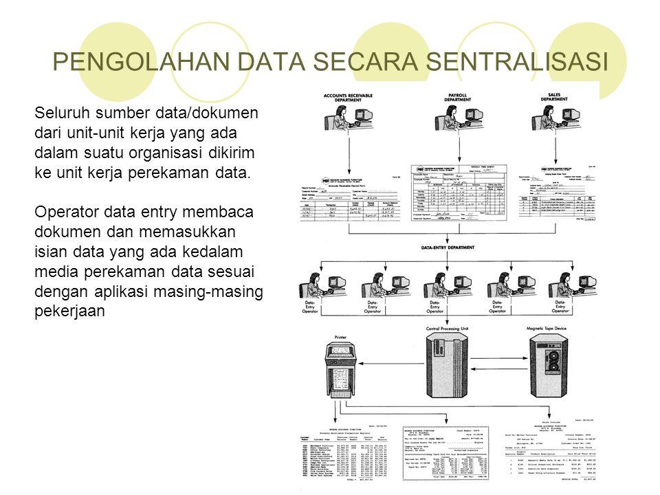 PENGOLAHAN DATA SECARA SENTRALISASI 14 Seluruh sumber data/dokumen dari unit-unit kerja yang ada dalam suatu organisasi dikirim ke unit kerja perekama