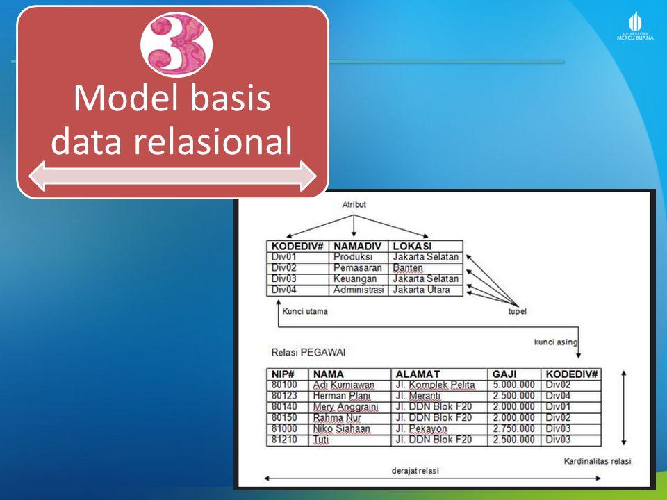 Bahasa Pada Model Data Relasional Menggunakan bahasa query, yaitu pernyataan yang diajukan untuk mengambil informasi.