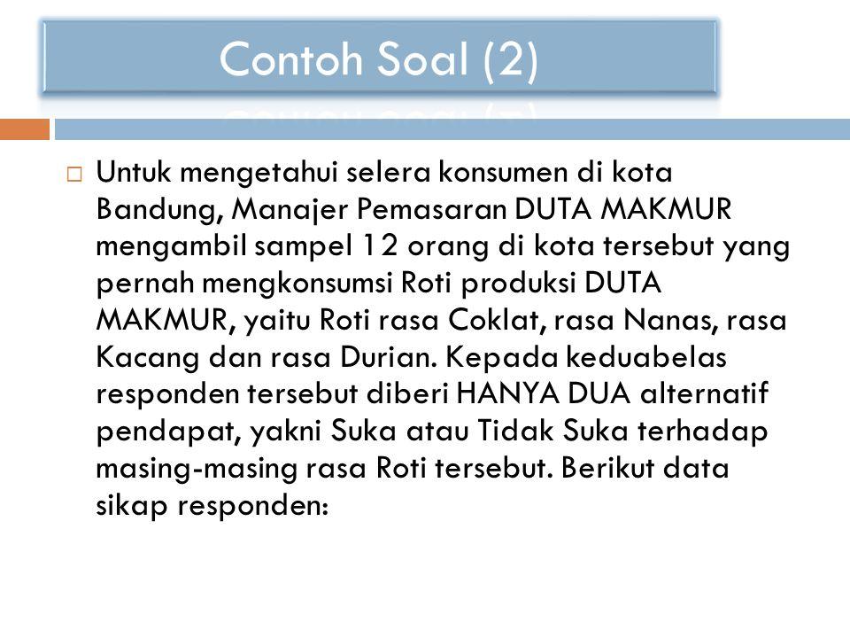  Untuk mengetahui selera konsumen di kota Bandung, Manajer Pemasaran DUTA MAKMUR mengambil sampel 12 orang di kota tersebut yang pernah mengkonsumsi Roti produksi DUTA MAKMUR, yaitu Roti rasa Coklat, rasa Nanas, rasa Kacang dan rasa Durian.