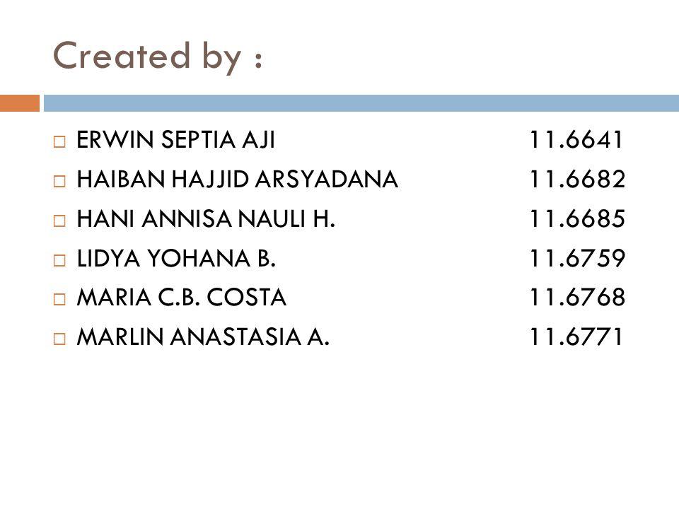 Created by :  ERWIN SEPTIA AJI 11.6641  HAIBAN HAJJID ARSYADANA11.6682  HANI ANNISA NAULI H.