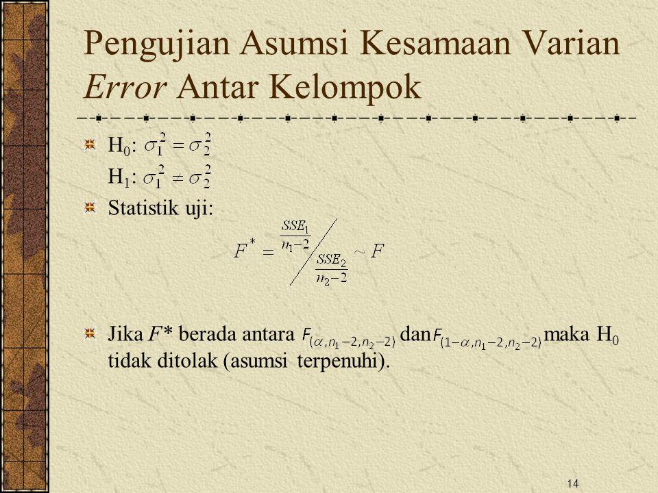 14 Pengujian Asumsi Kesamaan Varian Error Antar Kelompok H 0 : H 1 : Statistik uji: Jika F* berada antara dan maka H 0 tidak ditolak (asumsi terpenuhi