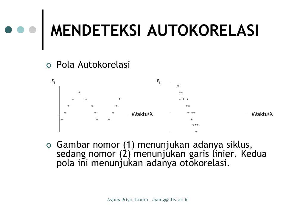 Agung Priyo Utomo - agung@stis.ac.id MENDETEKSI AUTOKORELASI Pola Autokorelasi Gambar nomor (1) menunjukan adanya siklus, sedang nomor (2) menunjukan