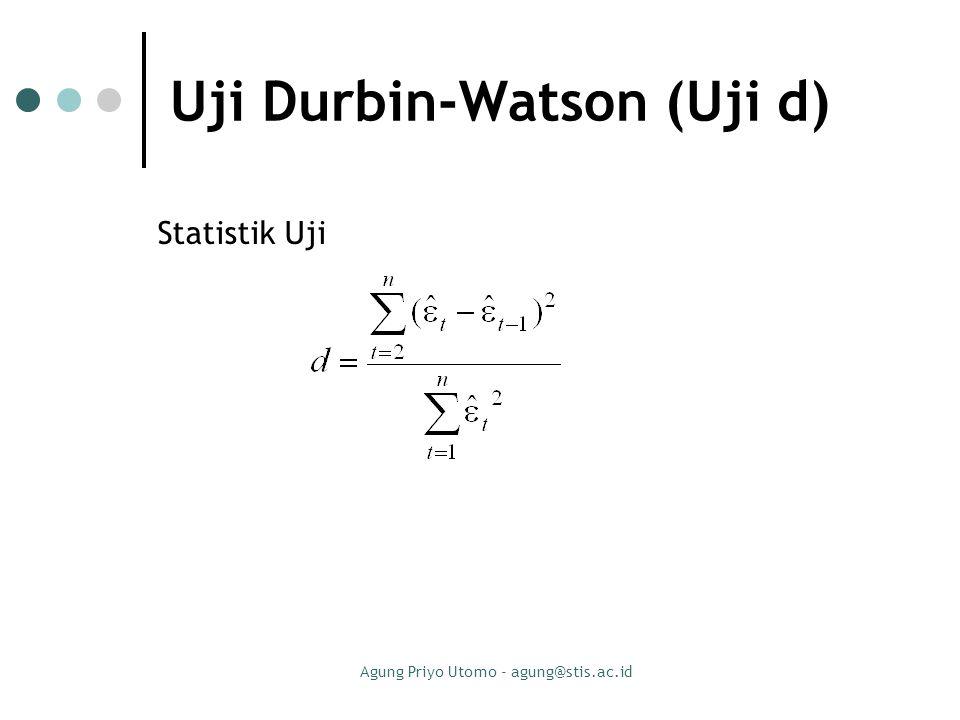 Agung Priyo Utomo - agung@stis.ac.id Uji Durbin-Watson (Uji d) Statistik Uji