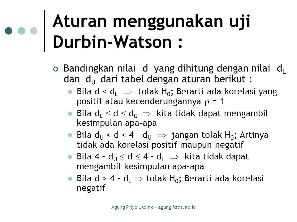 Agung Priyo Utomo - agung@stis.ac.id Gambar aturan menggunakan uji Durbin-Watson Tidak tahu Tidak tahu Korelasi positif Tidak ada korelasi Korelasi negatif 0 dL dU 4-dU 4-dL 4