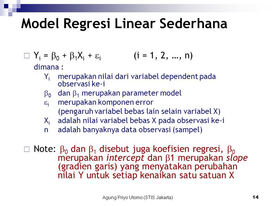 Agung Priyo Utomo (STIS Jakarta)14 Model Regresi Linear Sederhana  Y i =  0 +  1 X i +  i (i = 1, 2, …, n) dimana : Y i merupakan nilai dari variabel dependent pada observasi ke-i  0 dan  1 merupakan parameter model  i merupakan komponen error (pengaruh variabel bebas lain selain variabel X) X i adalah nilai variabel bebas X pada observasi ke-i n adalah banyaknya data observasi (sampel)  Note:  0 dan  1 disebut juga koefisien regresi,  0 merupakan intercept dan  1 merupakan slope (gradien garis) yang menyatakan perubahan nilai Y untuk setiap kenaikan satu satuan X