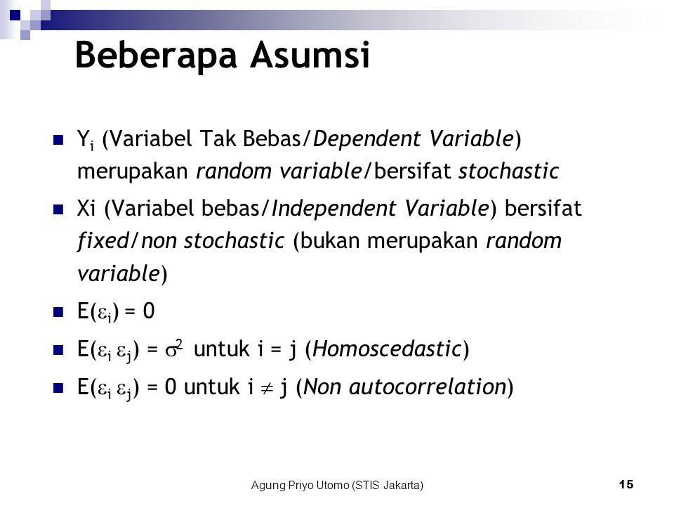 Agung Priyo Utomo (STIS Jakarta)15 Beberapa Asumsi Y i (Variabel Tak Bebas/Dependent Variable) merupakan random variable/bersifat stochastic Xi (Variabel bebas/Independent Variable) bersifat fixed/non stochastic (bukan merupakan random variable) E(  i ) = 0 E(  i  j ) =  2 untuk i = j (Homoscedastic) E(  i  j ) = 0 untuk i  j (Non autocorrelation)