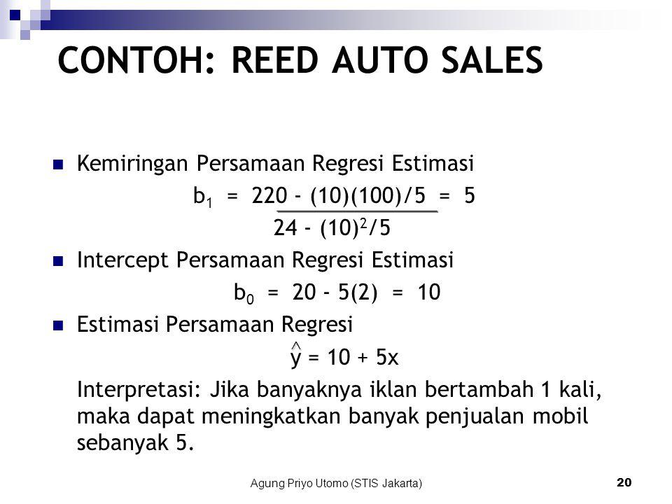 Agung Priyo Utomo (STIS Jakarta)20 Kemiringan Persamaan Regresi Estimasi b 1 = 220 - (10)(100)/5 = 5 24 - (10) 2 /5 Intercept Persamaan Regresi Estimasi b 0 = 20 - 5(2) = 10 Estimasi Persamaan Regresi y = 10 + 5x Interpretasi: Jika banyaknya iklan bertambah 1 kali, maka dapat meningkatkan banyak penjualan mobil sebanyak 5.