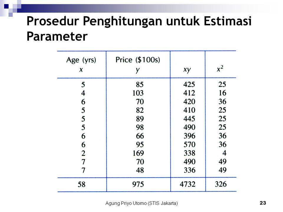 Agung Priyo Utomo (STIS Jakarta)23 Prosedur Penghitungan untuk Estimasi Parameter