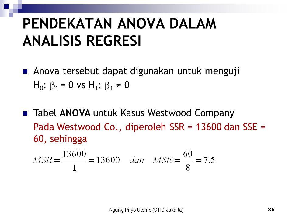 Agung Priyo Utomo (STIS Jakarta)35 PENDEKATAN ANOVA DALAM ANALISIS REGRESI Anova tersebut dapat digunakan untuk menguji H 0 :  1 = 0 vs H 1 :  1 ≠ 0 Tabel ANOVA untuk Kasus Westwood Company Pada Westwood Co., diperoleh SSR = 13600 dan SSE = 60, sehingga