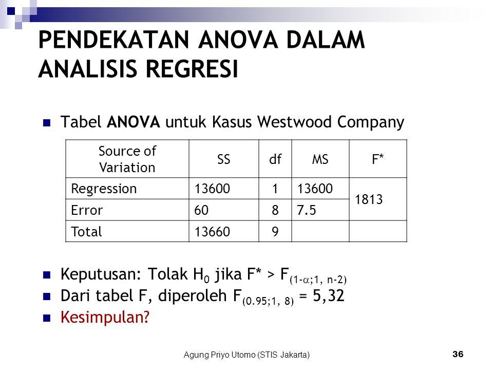 Agung Priyo Utomo (STIS Jakarta)36 Tabel ANOVA untuk Kasus Westwood Company Keputusan: Tolak H 0 jika F* > F (1-  ;1, n-2) Dari tabel F, diperoleh F (0.95;1, 8) = 5,32 Kesimpulan.
