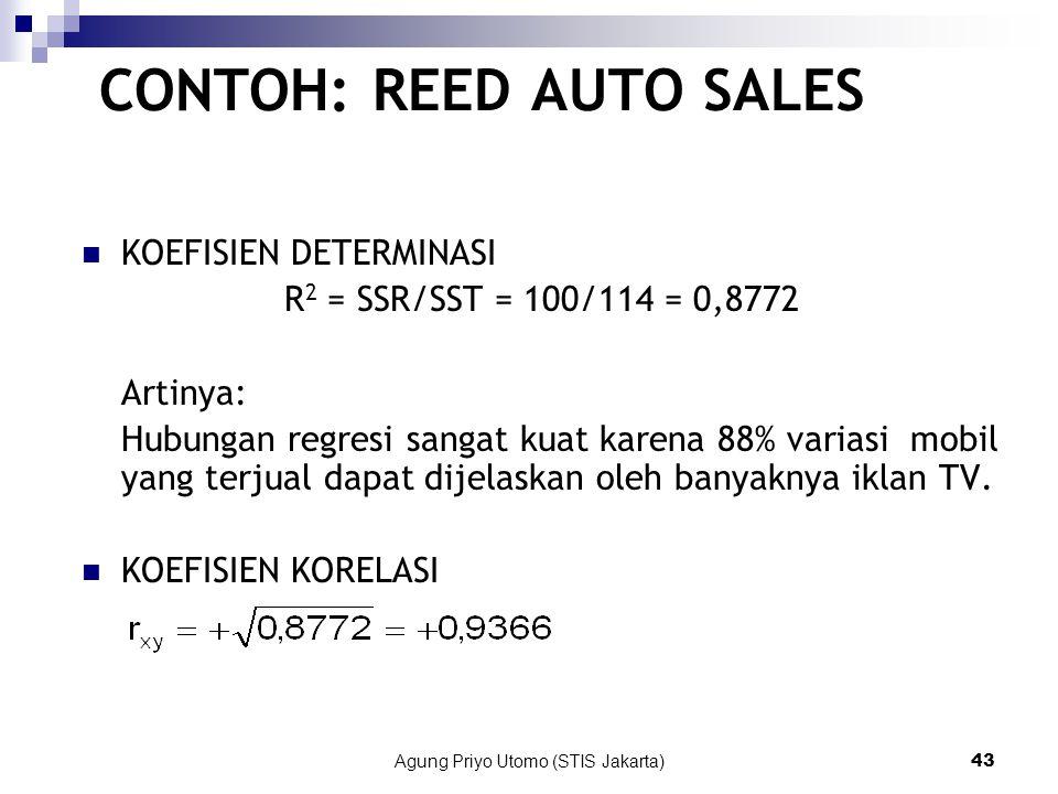 Agung Priyo Utomo (STIS Jakarta)43 CONTOH: REED AUTO SALES KOEFISIEN DETERMINASI R 2 = SSR/SST = 100/114 = 0,8772 Artinya: Hubungan regresi sangat kuat karena 88% variasi mobil yang terjual dapat dijelaskan oleh banyaknya iklan TV.
