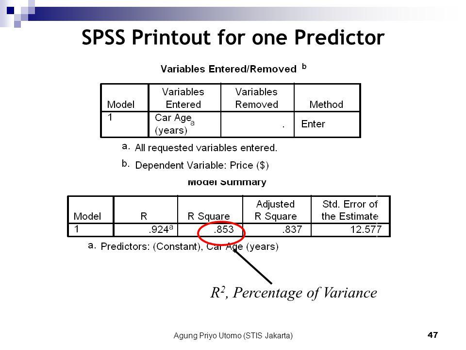 Agung Priyo Utomo (STIS Jakarta)47 SPSS Printout for one Predictor R 2, Percentage of Variance