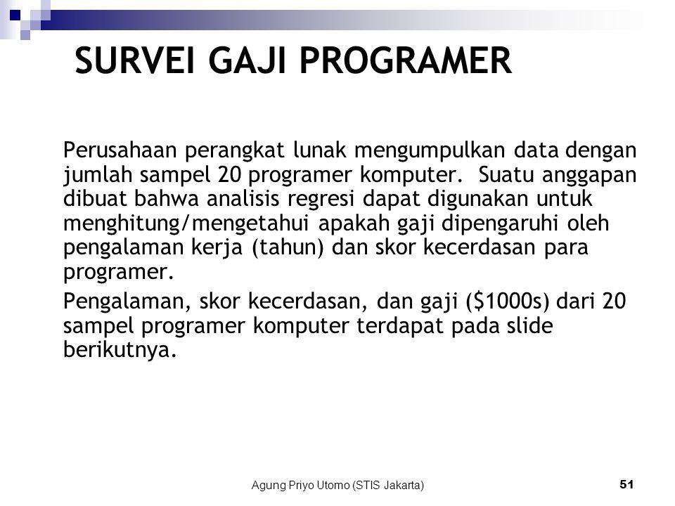 Agung Priyo Utomo (STIS Jakarta)51 SURVEI GAJI PROGRAMER Perusahaan perangkat lunak mengumpulkan data dengan jumlah sampel 20 programer komputer.